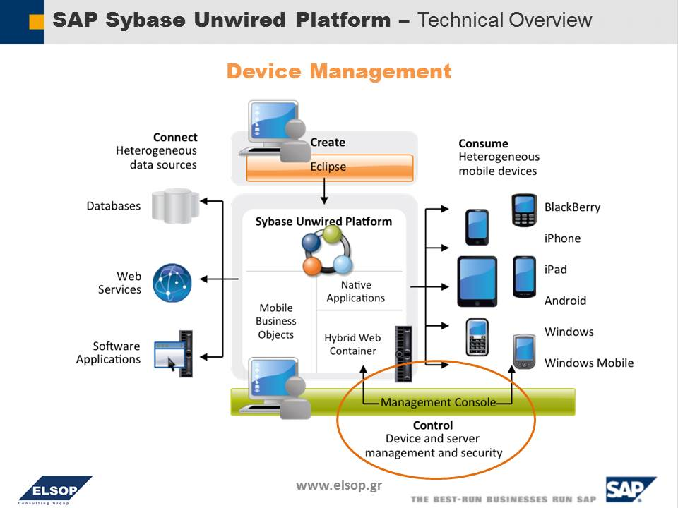 SAP Enterprise Mobility v3